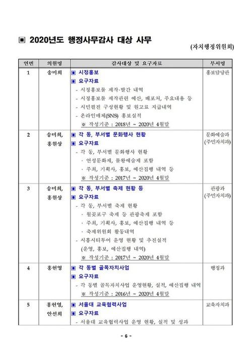 시흥시의회, 6월 행정사무감사 실시...집행부 상대 53건 자료제출 요구